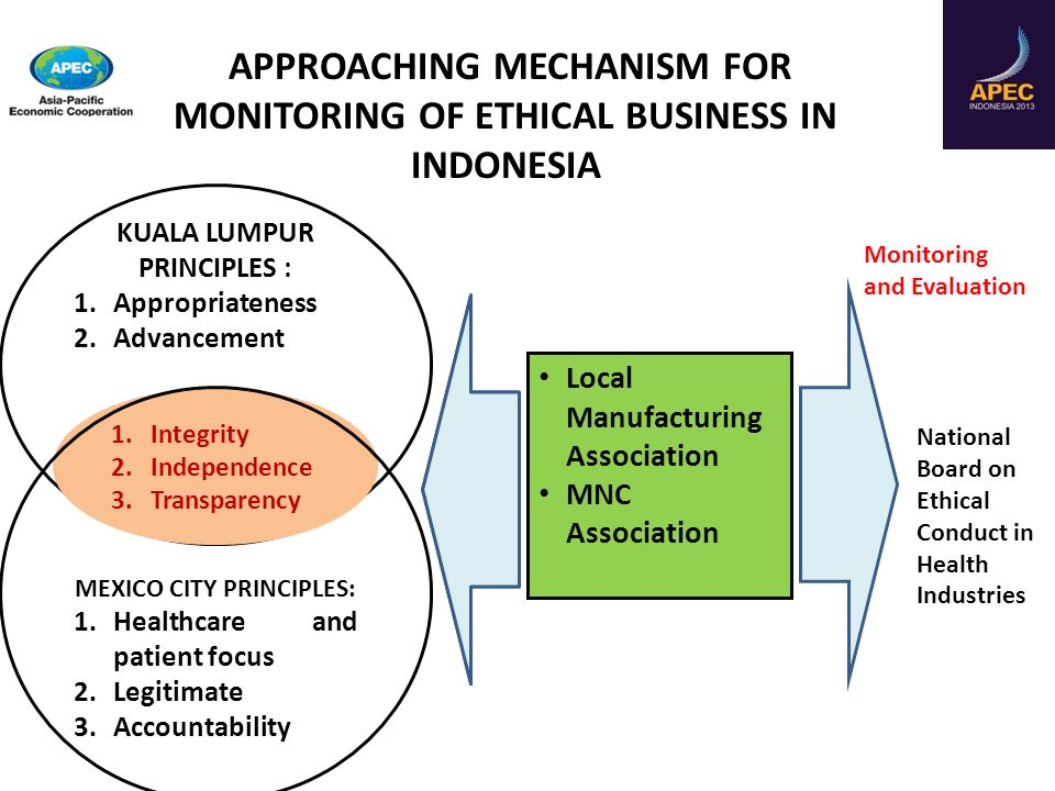 Monitoring and Evaluation National Board on Ethical Conduct in Health Industries APPROACHING MECHANISM FOR MONITORING OF ETHICAL BUSINESS IN INDONESIA Local Manufacturing Association MNC Association KUALA LUMPUR PRINCIPLES : 1.Appropriateness 2.Advancement 1.Integrity 2.Independence 3.Transparency MEXICO CITY PRINCIPLES: 1.Healthcare and patient focus 2.Legitimate 3.Accountability