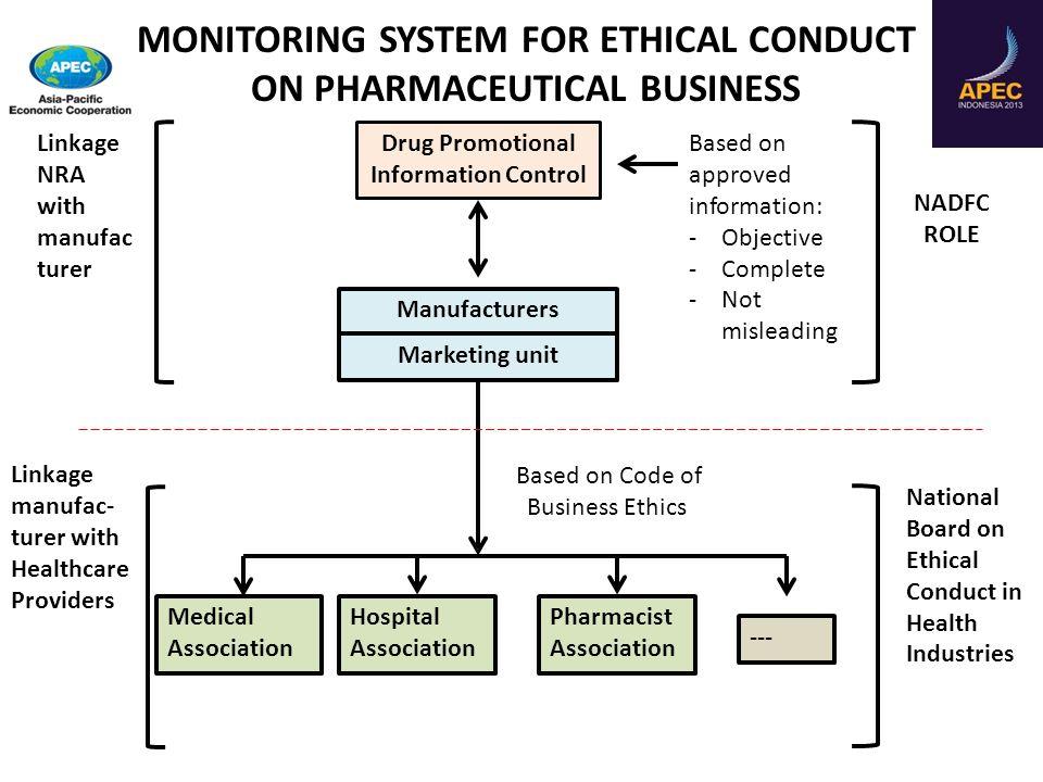 Drug Promotional Information Control Manufacturers Based on Code of Business Ethics Medical Association Hospital Association Pharmacist Association --