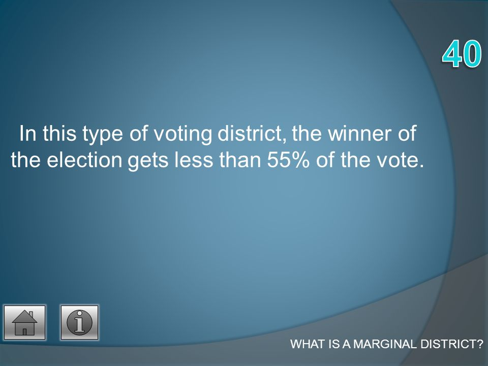 In this type of voting district, the winner of the election gets less than 55% of the vote.