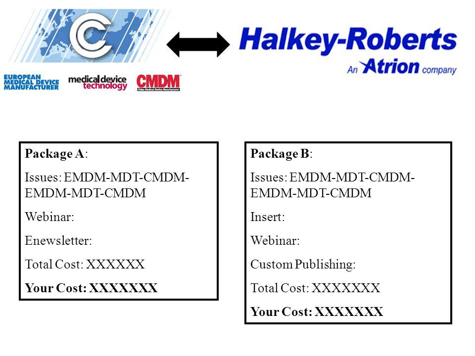 Package A: Issues: EMDM-MDT-CMDM- EMDM-MDT-CMDM Webinar: Enewsletter: Total Cost: XXXXXX Your Cost: XXXXXXX Package B: Issues: EMDM-MDT-CMDM- EMDM-MDT