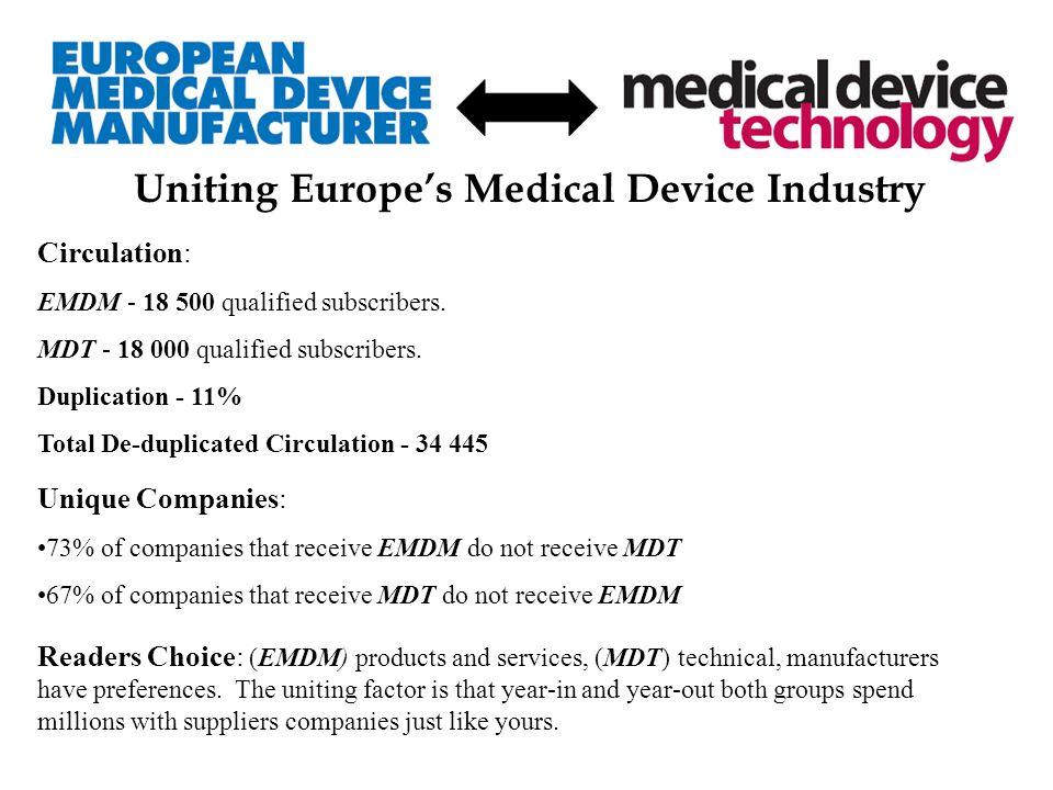 Circulation: EMDM - 18 500 qualified subscribers. MDT - 18 000 qualified subscribers. Duplication - 11% Total De-duplicated Circulation - 34 445 Uniqu