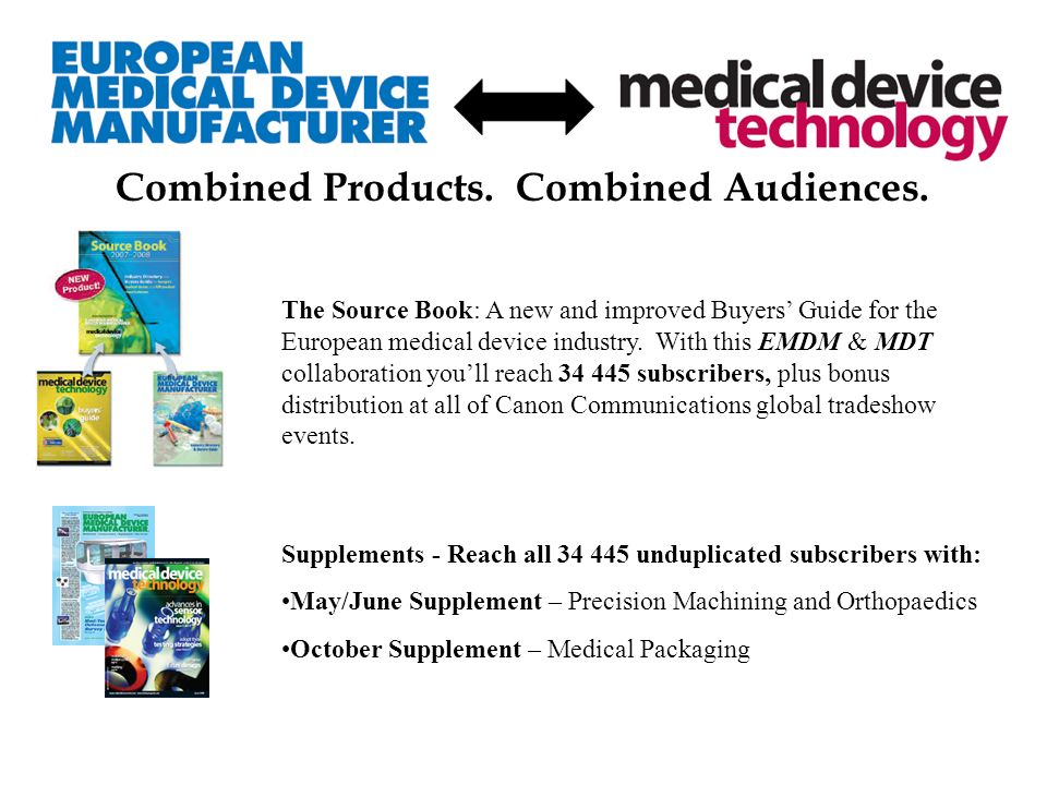 Combined Products. Combined Audiences.
