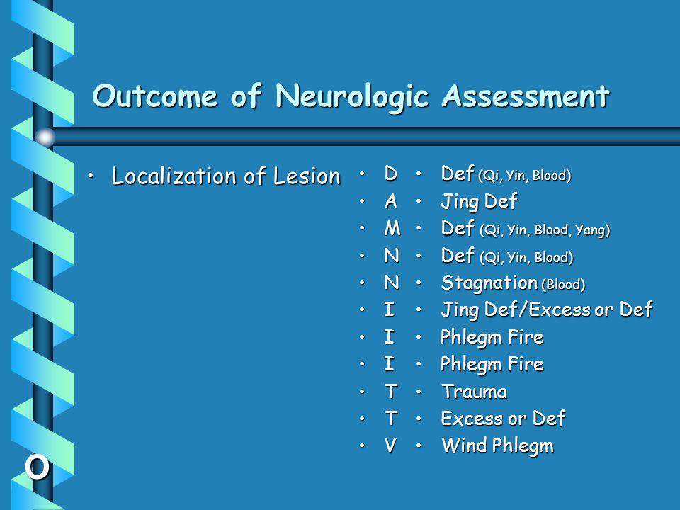 Outcome of Neurologic Assessment Localization of LesionLocalization of Lesion D A M N I T V O Def (Qi, Yin, Blood)Def (Qi, Yin, Blood) Jing DefJing Def Def (Qi, Yin, Blood, Yang)Def (Qi, Yin, Blood, Yang) Def (Qi, Yin, Blood)Def (Qi, Yin, Blood) Stagnation (Blood)Stagnation (Blood) Jing Def/Excess or DefJing Def/Excess or Def Phlegm FirePhlegm Fire TraumaTrauma Excess or DefExcess or Def Wind PhlegmWind Phlegm