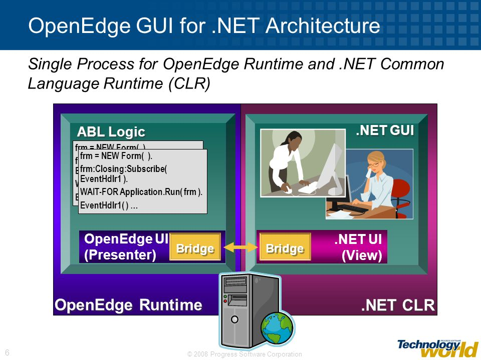 © 2008 Progress Software Corporation 7 OpenEdge GUI for.NET Architecture Single Process for OpenEdge Runtime and.NET Common Language Runtime (CLR) OpenEdge Runtime.NET CLR.NET GUI frm = NEW Form( ).
