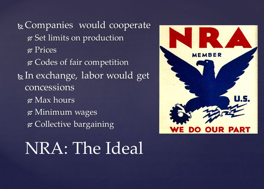 NIRA / 1933 National Industrial Recovery Act alphabet RECOVERY: Begin Economic Growth Created NRA to enforce codes of fair competition, minimum wages,