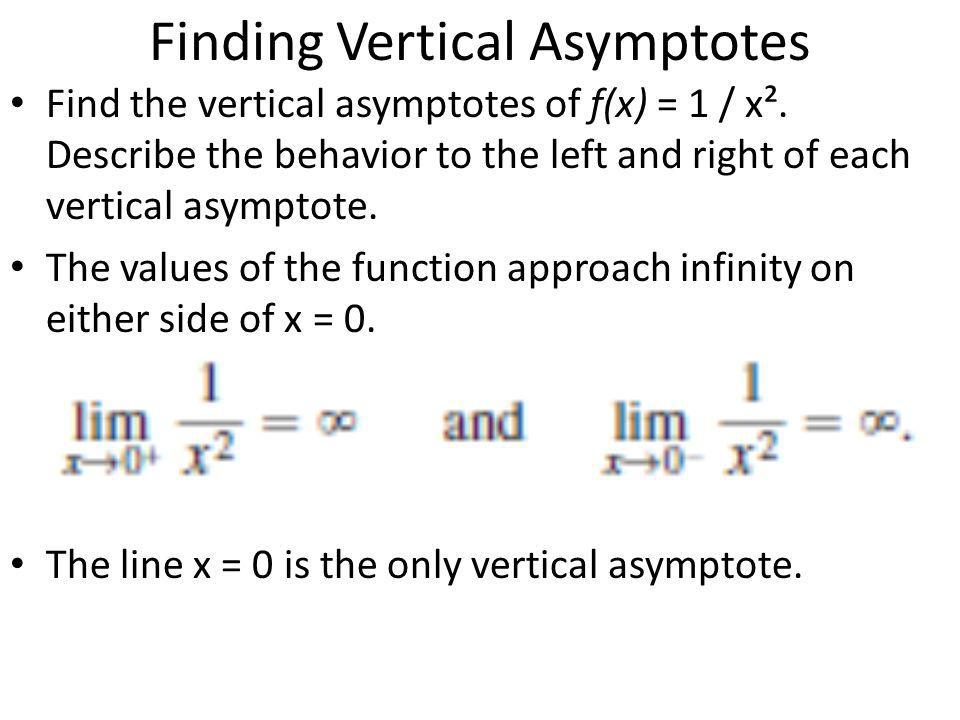 Finding Vertical Asymptotes Find the vertical asymptotes of f(x) = 1 / x². Describe the behavior to the left and right of each vertical asymptote. The