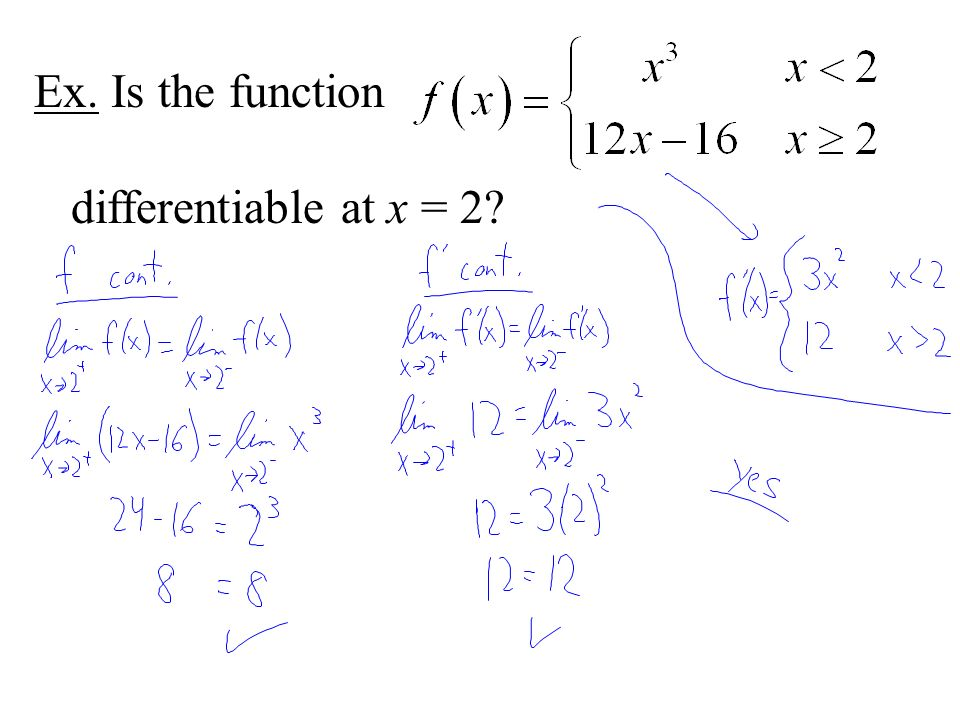 Ex. Is the function differentiable at x = 2?