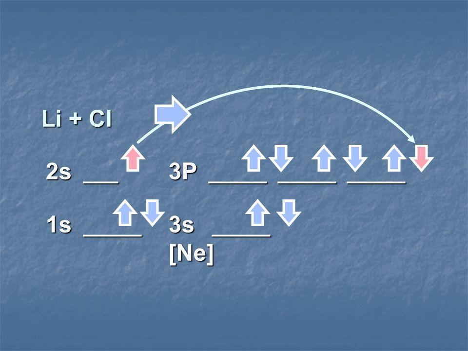 Li + Cl 2s ___ 3P _____ _____ _____ 1s _____ 3s _____ [Ne] Li + Cl 2s ___ 3P _____ _____ _____ 1s _____ 3s _____ [Ne]
