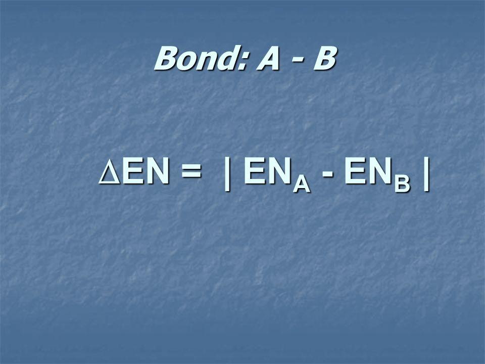 Bond: A - B EN = | EN A - EN B | EN = | EN A - EN B |