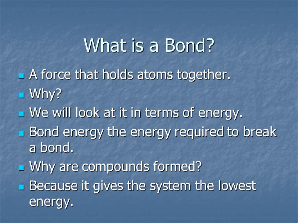 0 Energy Internuclear Distance