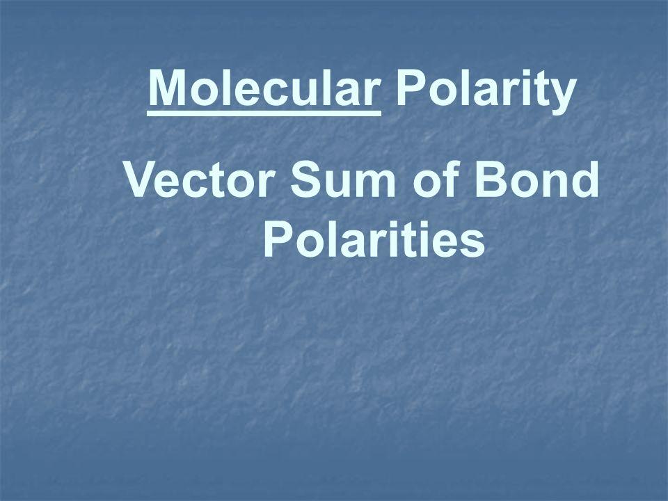 Molecular Polarity Vector Sum of Bond Polarities