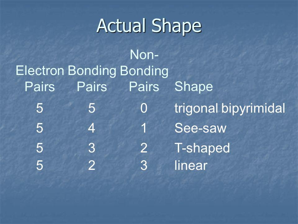 Actual Shape Electron Pairs Bonding Pairs Non- Bonding Pairs Shape 550trigonal bipyrimidal 541See-saw 532T-shaped 523linear