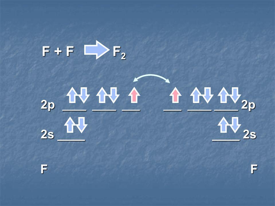 F - F EN = 0 Non-polar