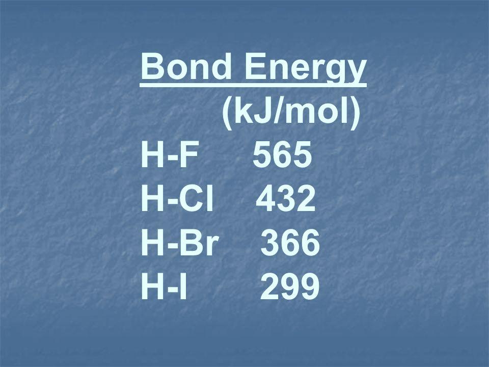 Bond Energy (kJ/mol) H-F 565 H-Cl 432 H-Br 366 H-I 299
