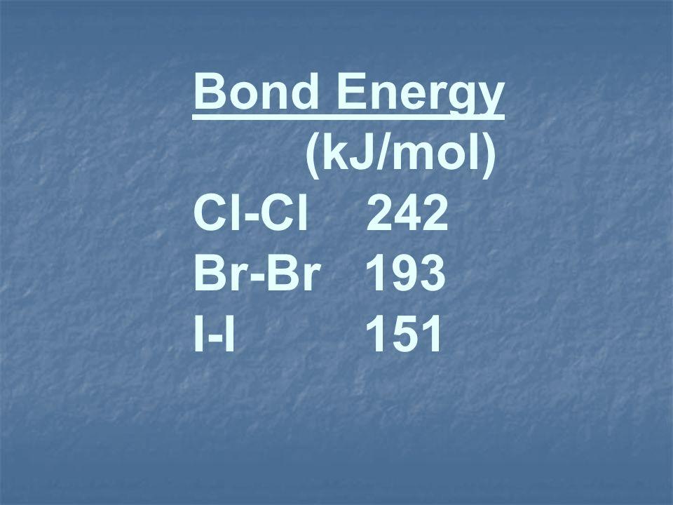 Bond Energy (kJ/mol) Cl-Cl 242 Br-Br 193 I-I 151