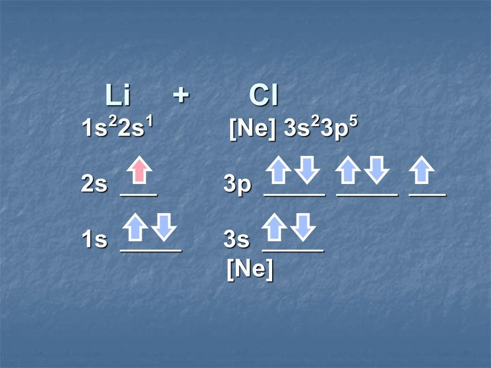 Li + Cl 1s 2 2s 1 [Ne] 3s 2 3p 5 2s ___ 3p _____ _____ ___ 1s _____ 3s _____ [Ne] Li + Cl 1s 2 2s 1 [Ne] 3s 2 3p 5 2s ___ 3p _____ _____ ___ 1s _____