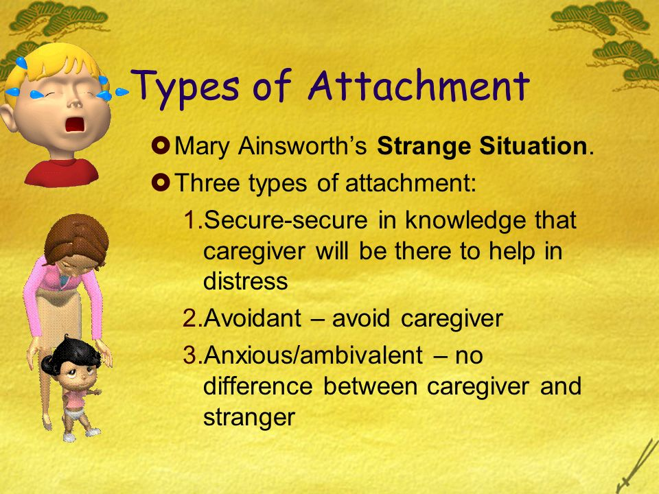 Types of Attachment Mary Ainsworths Strange Situation. Three types of attachment: 1.Secure-secure in knowledge that caregiver will be there to help in