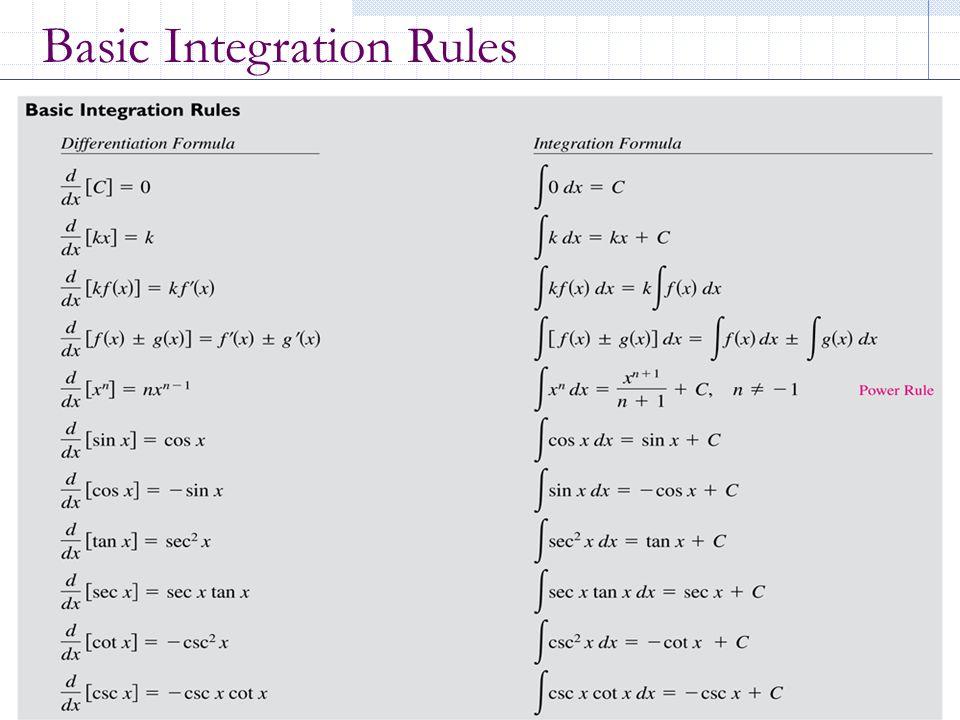 Basic Integration Rules