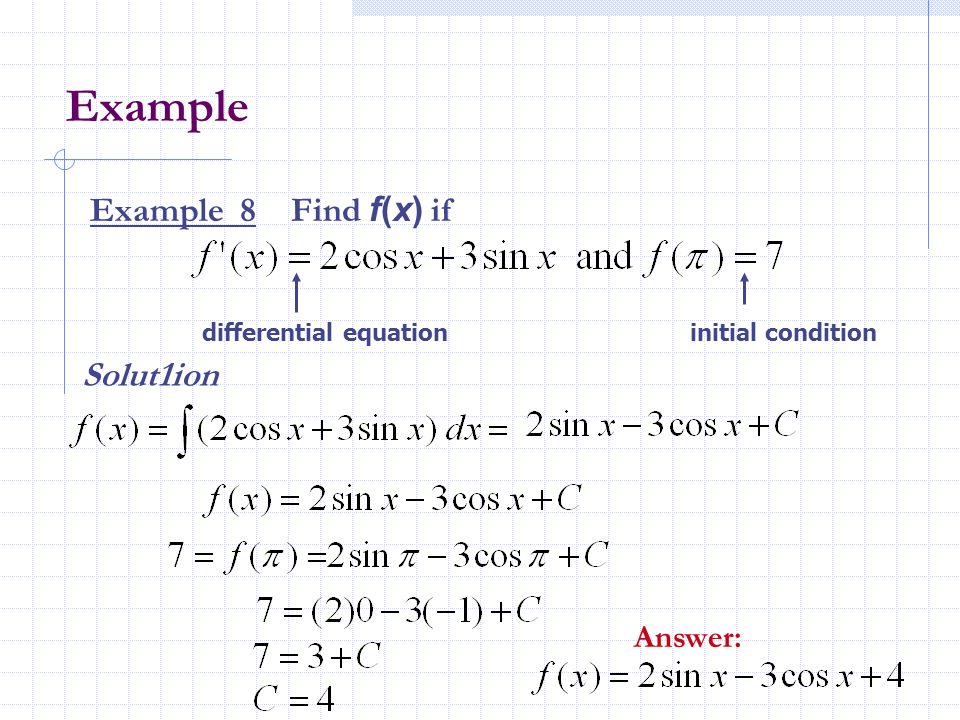 Example 8 Find f(x) if differential equationinitial condition Answer: Example Solut1ion