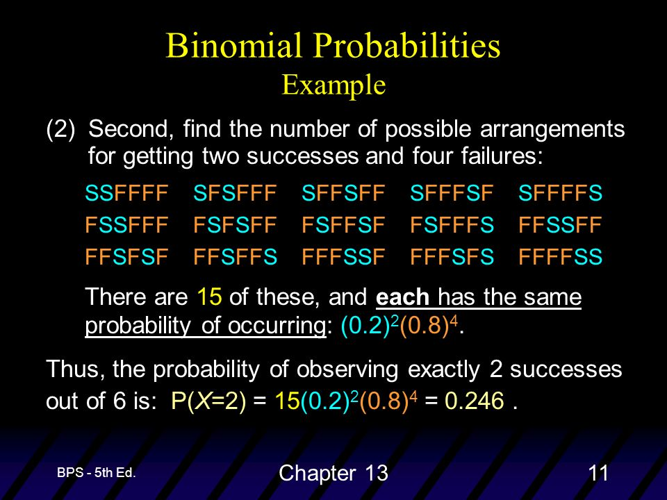 BPS - 5th Ed. Chapter 1311 (2)Second, find the number of possible arrangements for getting two successes and four failures: SSFFFF SFSFFF SFFSFF SFFFS