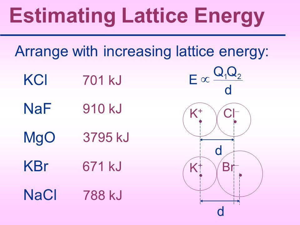 Estimating Lattice Energy Arrange with increasing lattice energy: KCl NaF MgO KBr NaCl 788 kJ 671 kJ 3795 kJ 910 kJ 701 kJ d K+K+ Cl K+K+ Br d d QQ E
