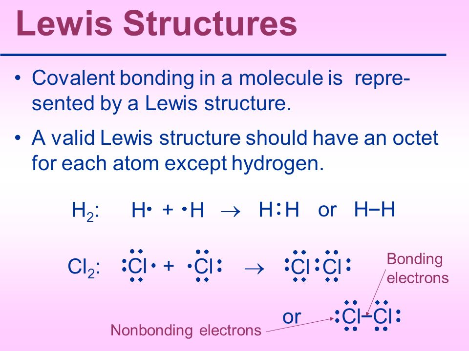 Lewis Structures Covalent bonding in a molecule is repre- sented by a Lewis structure. A valid Lewis structure should have an octet for each atom exce