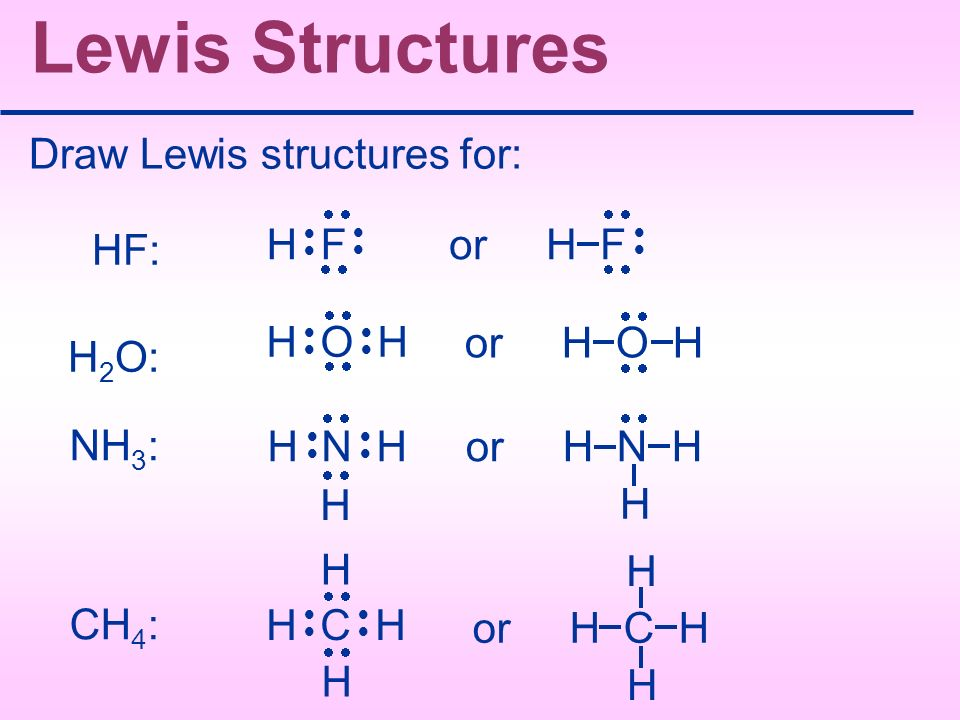 Lewis Structures Draw Lewis structures for: HF: H 2 O: NH 3 : CH 4 : H F or H F H O H or H O H H N H H or H N H H H C H H H or H C H H H
