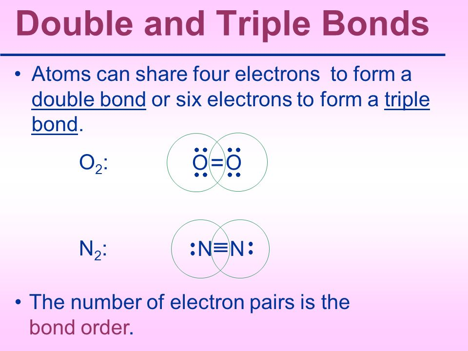 Double and Triple Bonds Atoms can share four electrons to form a double bond or six electrons to form a triple bond. The number of electron pairs is t