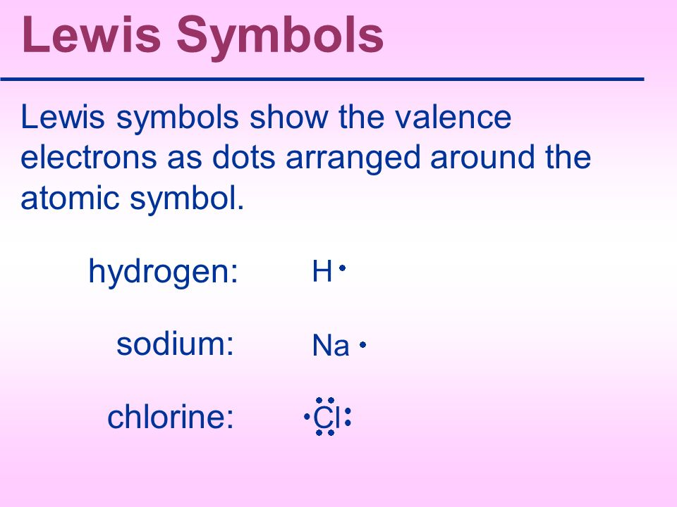 Lewis Symbols Lewis symbols show the valence electrons as dots arranged around the atomic symbol. hydrogen: sodium: chlorine: Na H Cl