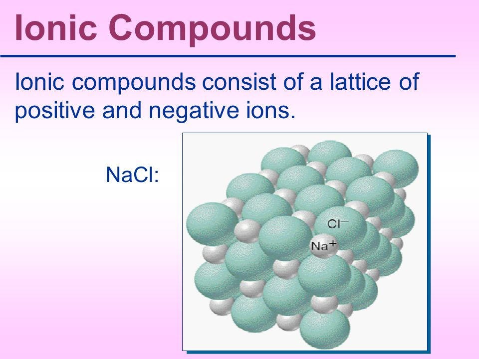Ionic Compounds Ionic compounds consist of a lattice of positive and negative ions. NaCl: