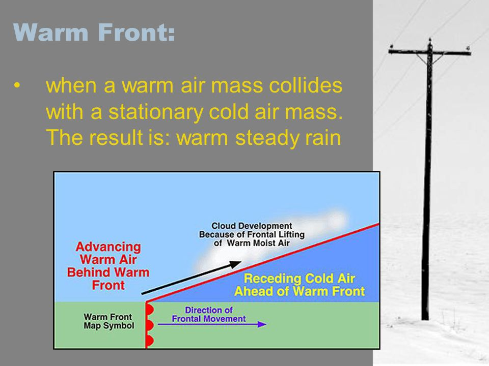 Warm Front: when a warm air mass collides with a stationary cold air mass. The result is: warm steady rain