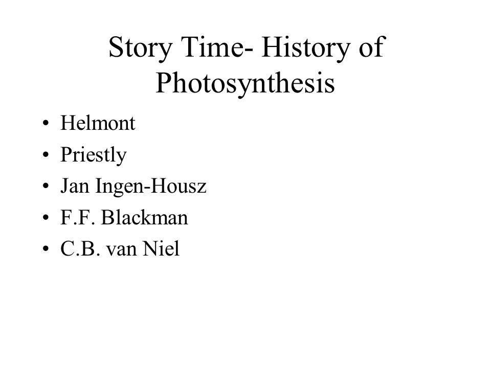 Story Time- History of Photosynthesis Helmont Priestly Jan Ingen-Housz F.F. Blackman C.B. van Niel