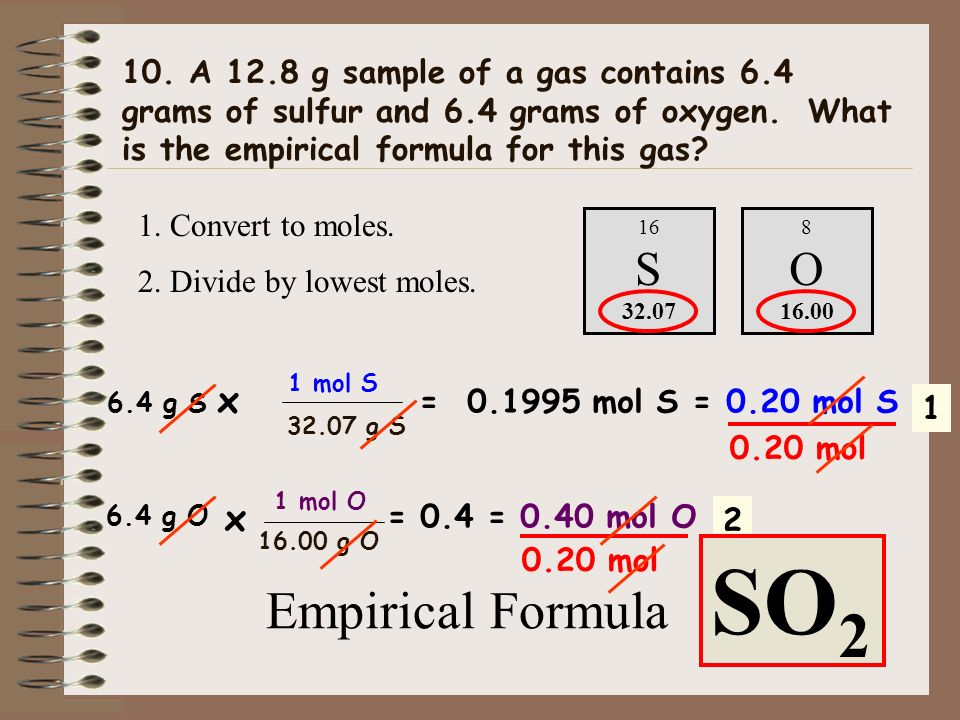 Empirical Formula Determination 1.Convert grams values to moles for each element. 2.Divide by lowest moles. 3.If necessary: Multiply each number by an