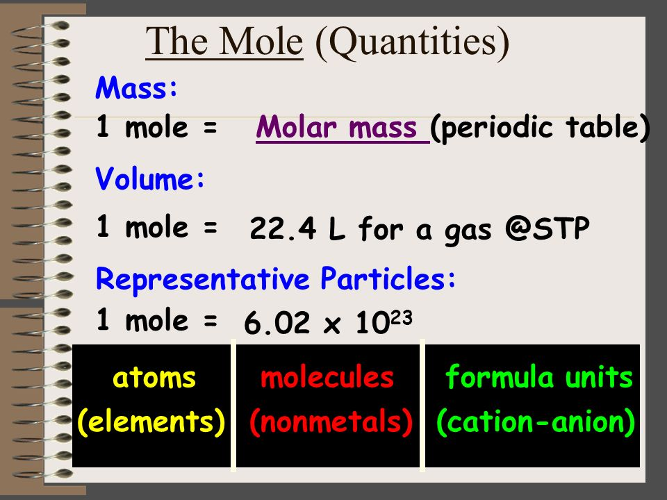 %NaX 100 = 58.44 g 22.99 g = 58.44 g NaClNaCl 22.99 g35.45 g x 1 22.99 g+ 35.45 g = x 1 39.34 % Na %OX 100 = 58.44 g 35.45 g = 60.66 % Cl 8. A sample