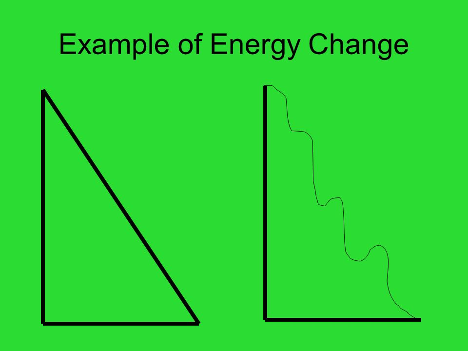 Example of Energy Change