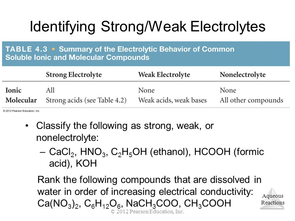 Aqueous Reactions Identifying Strong/Weak Electrolytes Classify the following as strong, weak, or nonelectrolyte: –CaCl 2, HNO 3, C 2 H 5 OH (ethanol)