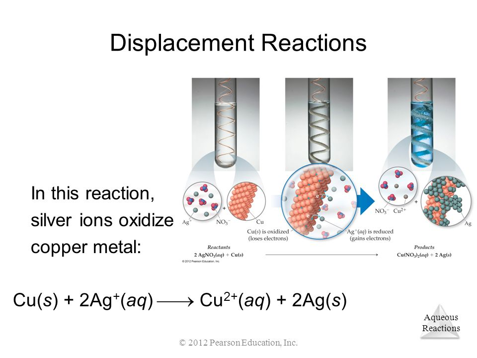 Aqueous Reactions © 2012 Pearson Education, Inc. Displacement Reactions In this reaction, silver ions oxidize copper metal: Cu(s) + 2Ag + (aq) Cu 2+ (