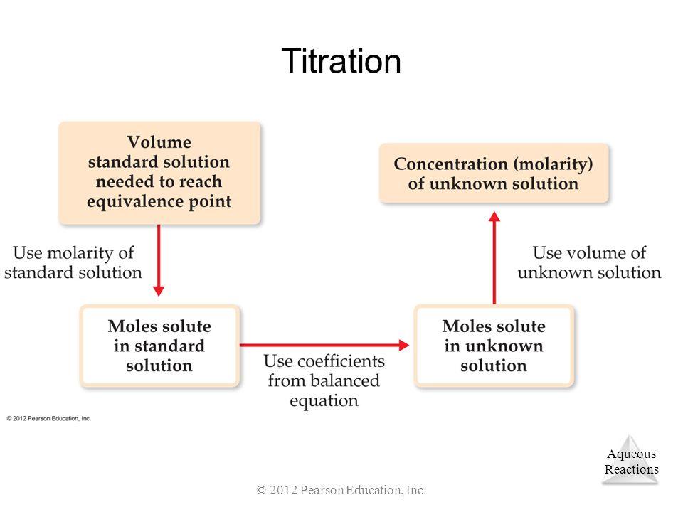Aqueous Reactions Titration © 2012 Pearson Education, Inc.