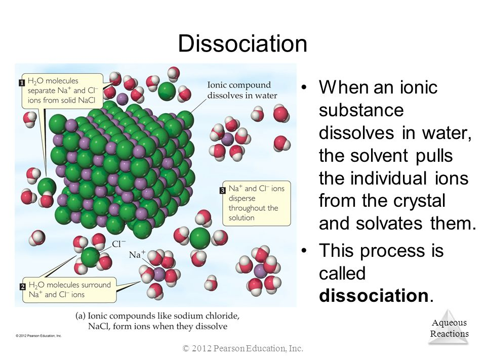 Aqueous Reactions Solvation Solvation helps stabilize the ions in the solution and prevents cations and anions from recombining.