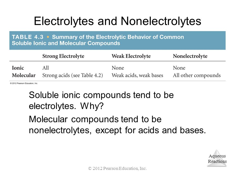Aqueous Reactions Identifying Strong/Weak Electrolytes Classify the following as strong, weak, or nonelectrolyte: –CaCl 2, HNO 3, C 2 H 5 OH (ethanol), HCOOH (formic acid), KOH © 2012 Pearson Education, Inc.