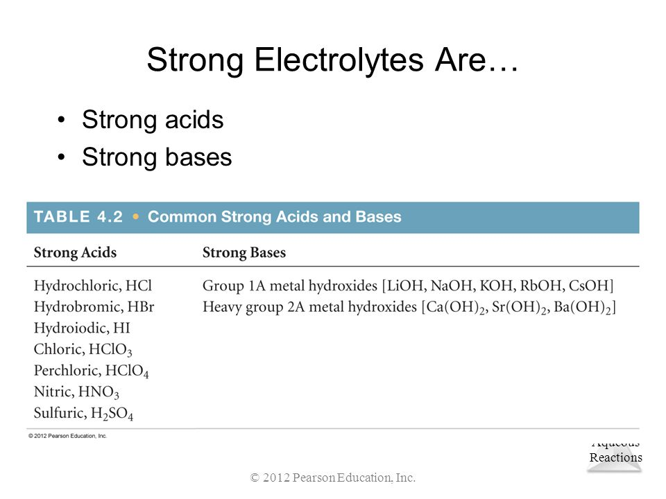 Aqueous Reactions © 2012 Pearson Education, Inc.Acids The Swedish physicist and chemist S.