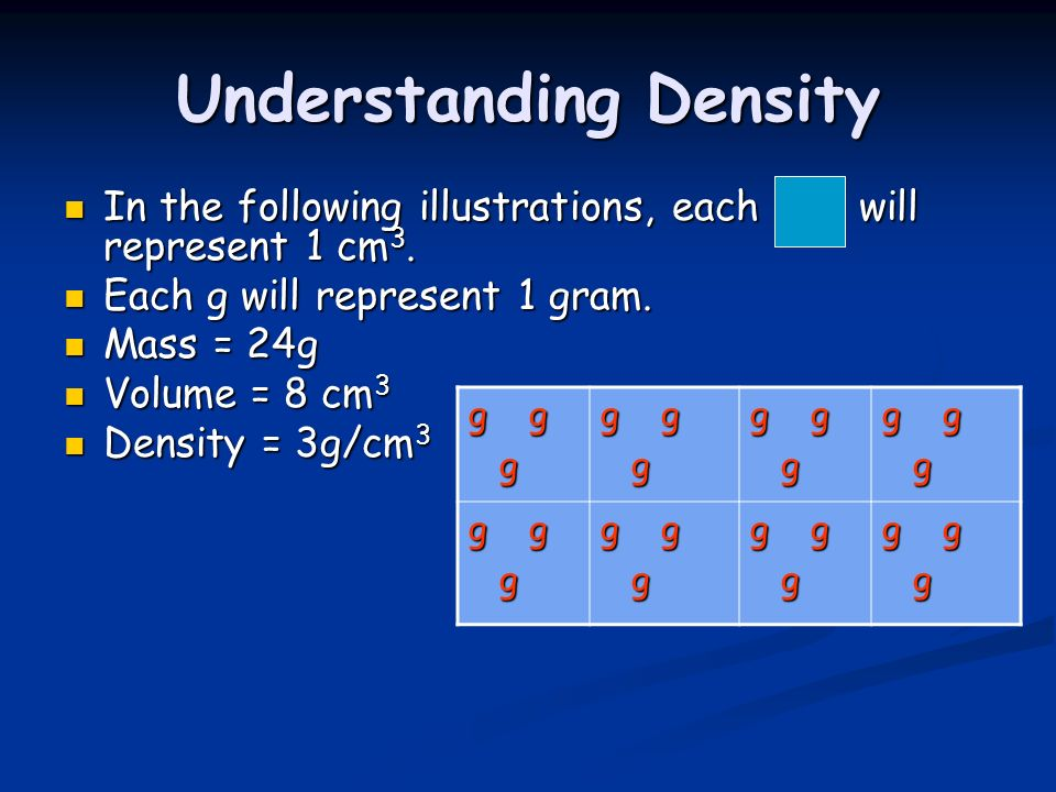 Understanding Density In the following illustrations, each will represent 1 cm 3. In the following illustrations, each will represent 1 cm 3. Each g w