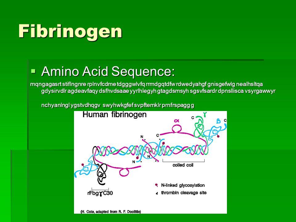 Fibrinogen Amino Acid Sequence: Amino Acid Sequence: mqngagasrt stiflngnre rplnvfcdme tdgggwlvfq rrmdgqtdfw rdwedyahgf gnisgefwlg nealhsltqa gdysirvdl