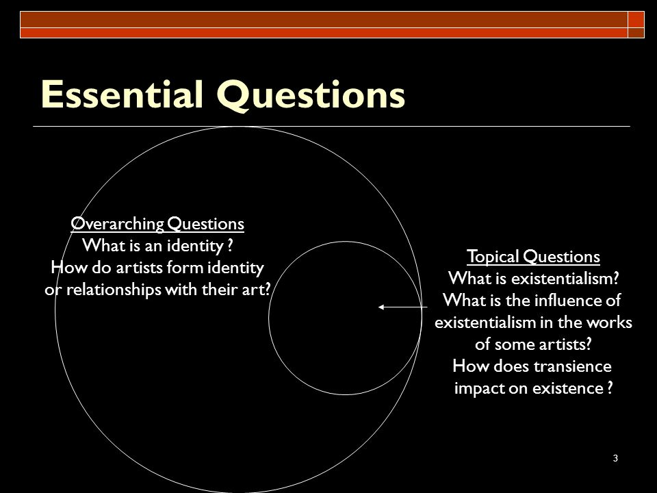 3 Essential Questions Overarching Questions What is an identity ? How do artists form identity or relationships with their art? Topical Questions What