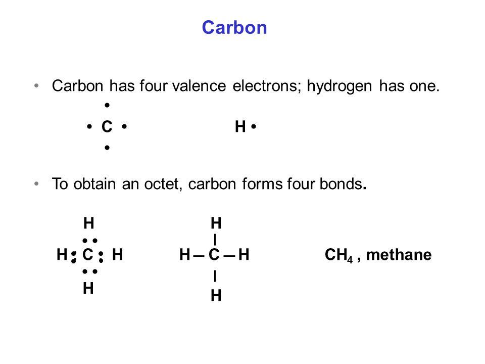 Carbon Carbon has four valence electrons; hydrogen has one. C H To obtain an octet, carbon forms four bonds. H H C HH C HCH 4, methane H H H