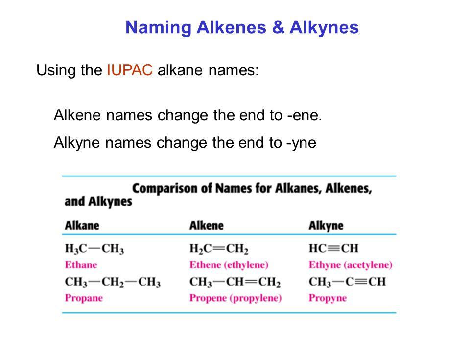 Using the IUPAC alkane names: Alkene names change the end to -ene. Alkyne names change the end to -yne Naming Alkenes & Alkynes