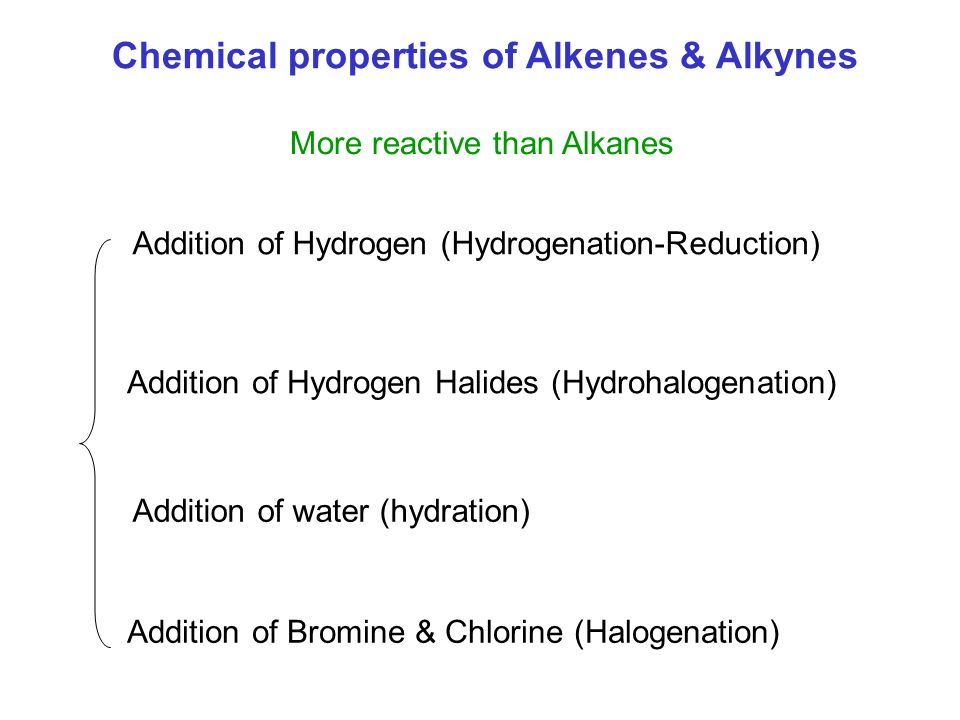 Chemical properties of Alkenes & Alkynes More reactive than Alkanes Addition of Hydrogen (Hydrogenation-Reduction) Addition of Hydrogen Halides (Hydro