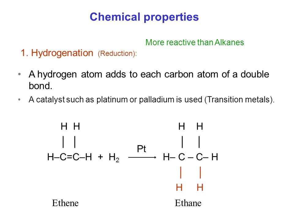 A hydrogen atom adds to each carbon atom of a double bond. A catalyst such as platinum or palladium is used (Transition metals). H H H H Pt H–C=C–H +