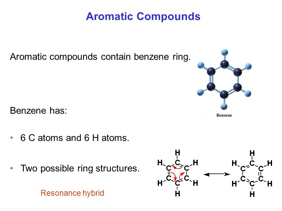 Aromatic compounds contain benzene ring. Benzene has: 6 C atoms and 6 H atoms. Two possible ring structures. Aromatic Compounds Resonance hybrid
