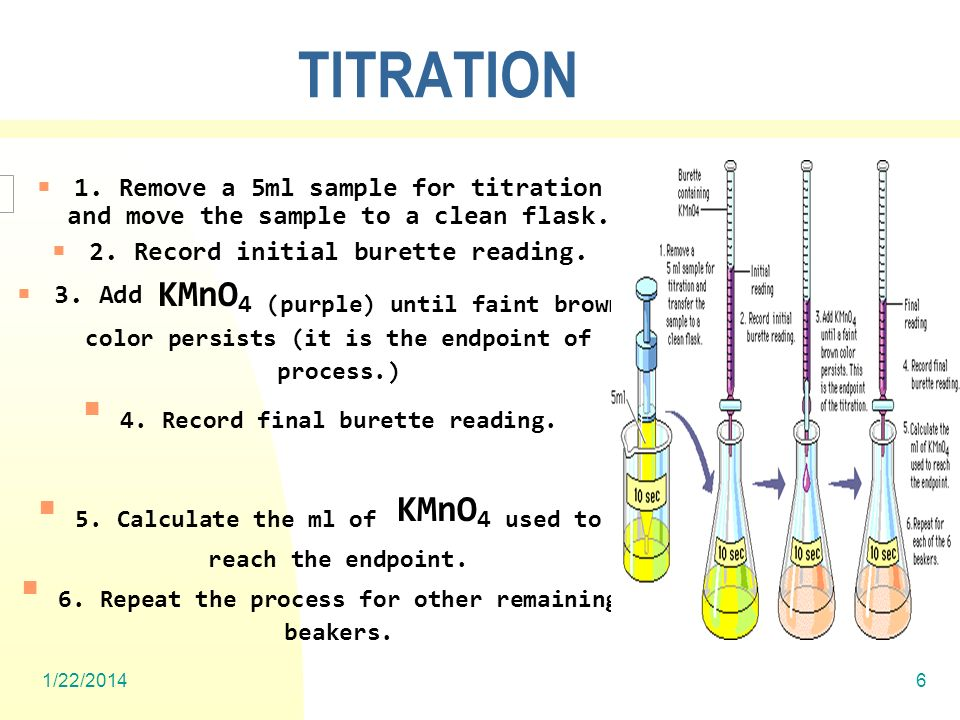1/22/20146 TITRATION 1. Remove a 5ml sample for titration and move the sample to a clean flask.